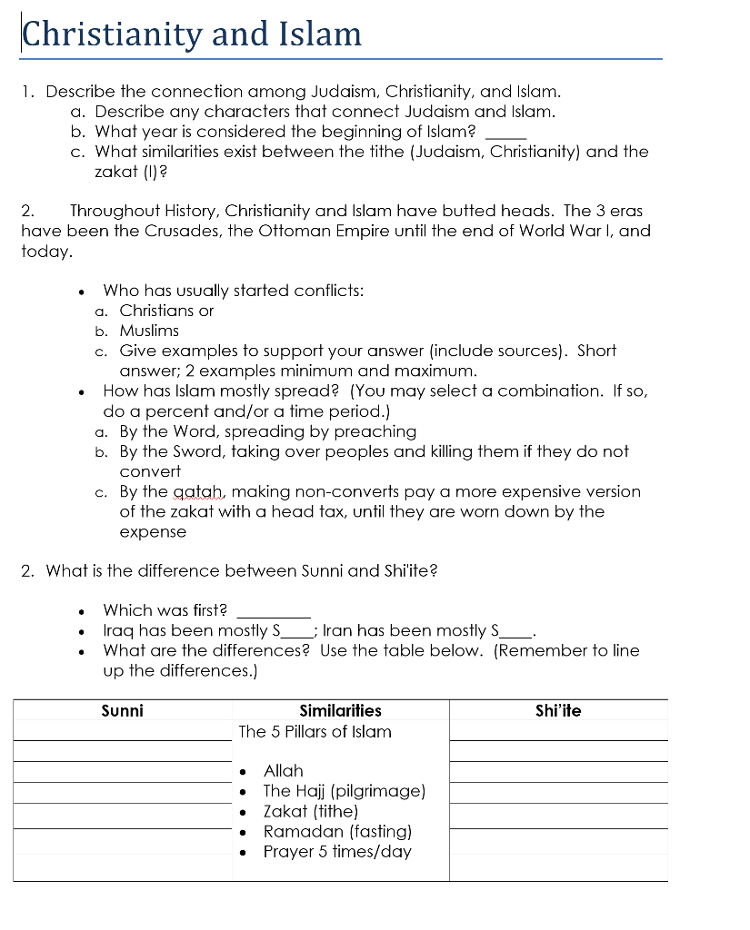 differences between judaism and christianity essay Chart showing major similarities and differences between christianity and the religion out of which it grew compare christianity and judaism.