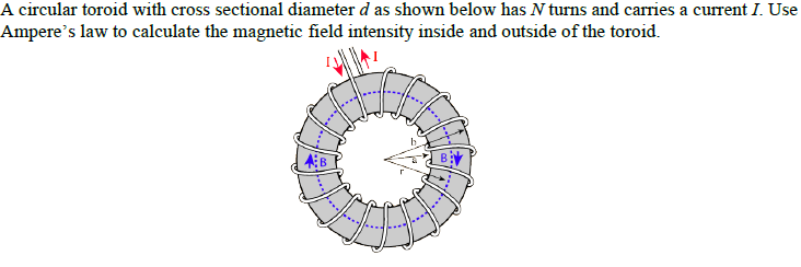 A circular toroid with cross sectional diameter d