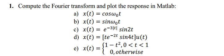Compute the Fourier transform and plot the respons