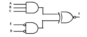 Write a VHDL program to implement the circuit belo