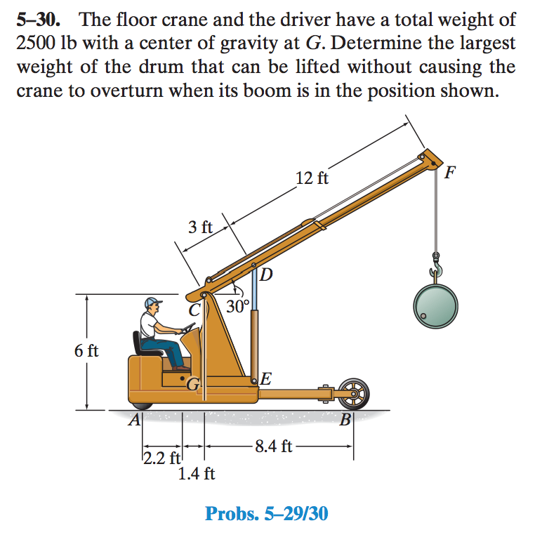 Mobile Crane Questions And Answers : The floor crane and driver have a total weight