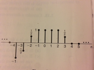 You are given this discrete signal:1. Sketch and l