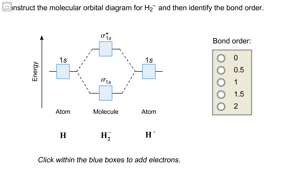 Construct the molecular orbital diagram for H2- and thenidentify the ... H2 Molecular Orbital Diagram
