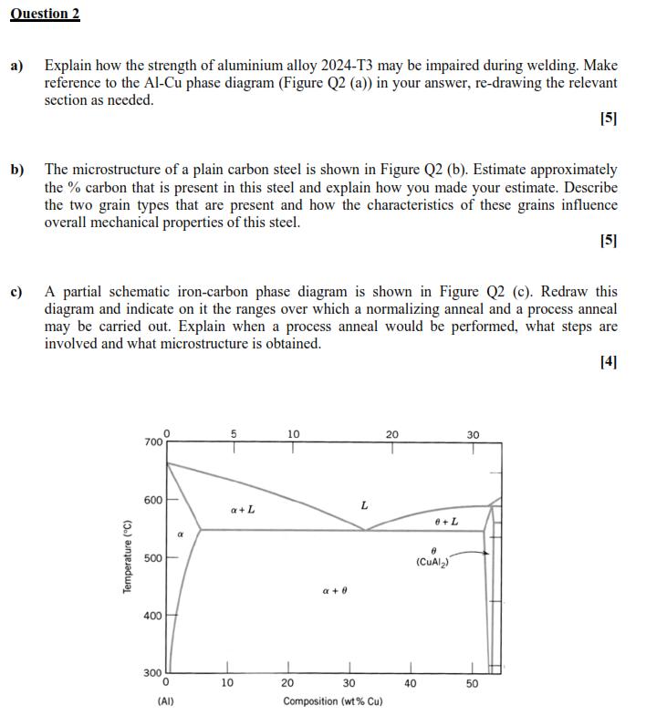A  Explain How The Strength Of Aluminium Alloy 202