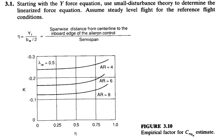 Starting with the Y force equation, use small-dist