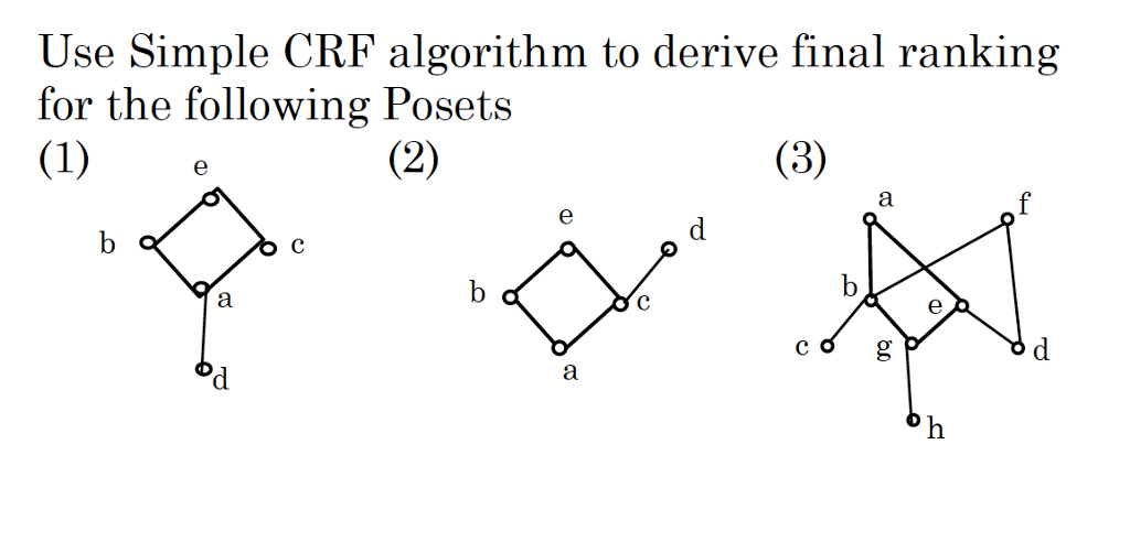 Solved d2 example using simple crf a hasse diagram problem ccuart Images
