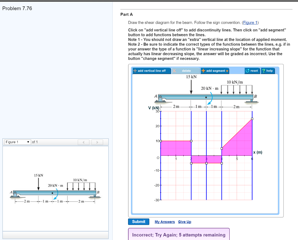 I dont know whats wrong with my shear diagram p chegg problem 776 part a draw the shear diagram for the beam follow the sign convention pooptronica