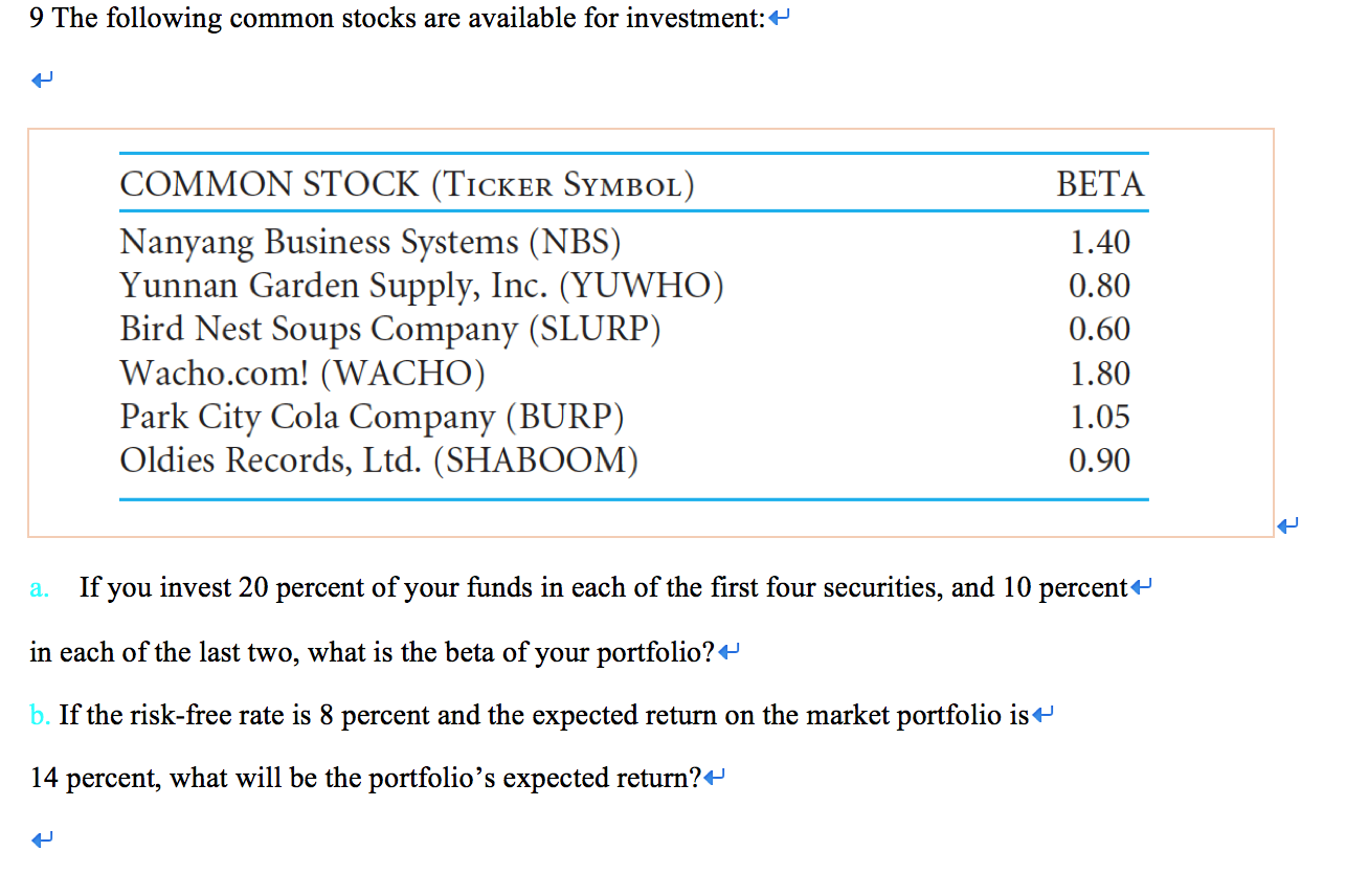 The following common stocks are available for inve chegg question the following common stocks are available for investment if you invest 20 percent of your funds buycottarizona