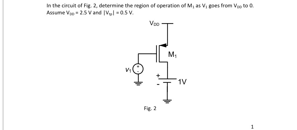 In the circuit of Fig. 2, determine the region of
