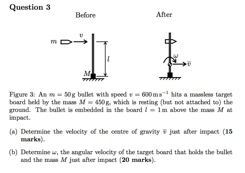 The rope and pulley has negligible mass : Question figure an in g bullet with spee