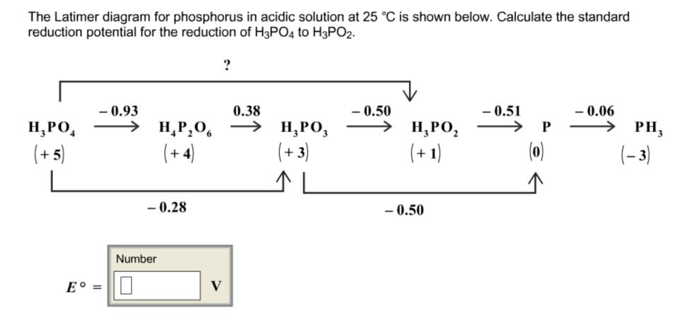 the latimer diagram for phosphorus in acidic solut chegg  : latimer diagram - findchart.co