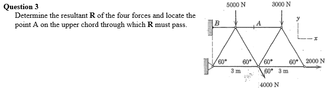 Determine the resultant R of the four forces and l