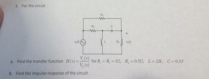 For the circuit Find the transfer function H(s)
