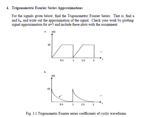 Trigonometric Fourier Series Approximations For th