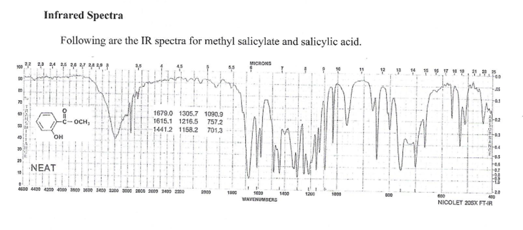 solved 1which protons in methyl salicylate are resonsibl