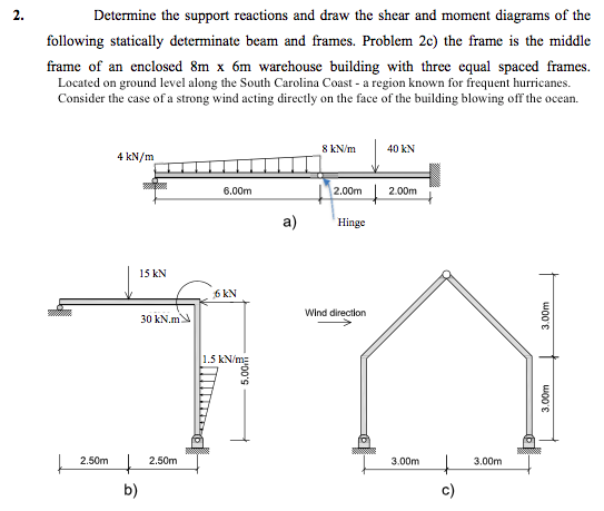 Solved Based On The Following 1 Draw The Shear Moment D: Solved: Determine The Support Reactions And Draw The Shear