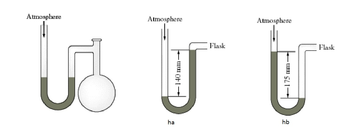manometer chemistry. a diagram for an open-tube manometer is shown belo chemistry r