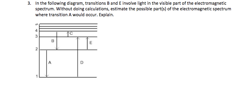 Solved 3 in the following diagram transitions b and e i in the following diagram transitions b and e involve light in the visible ccuart Image collections