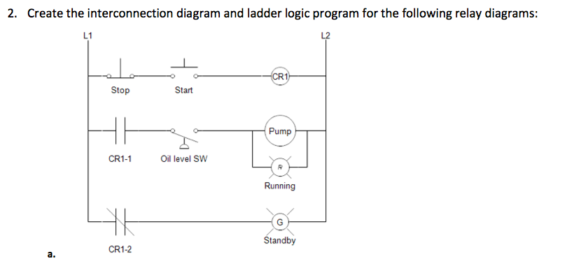Create the interconnection diagram and ladder logi