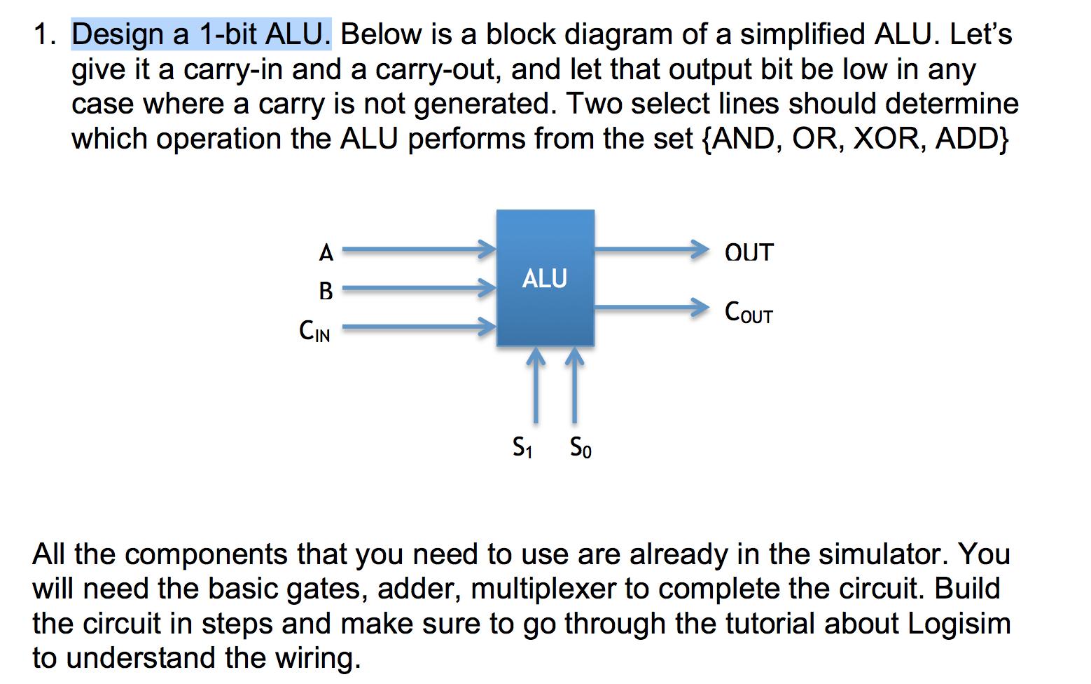 Arithmetic Logic Unit Alu Design Diagram Tagsarithmetic Wikipediawhat Is Arithmeticlogic Definition Fromarithmetic Amp Functionvhdl Code For