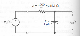 An input signal is given by Vin(t)=5cos(500(pi)t)+