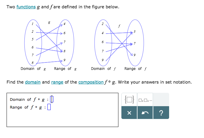 What Is Domain and Range in a Function  Studycom