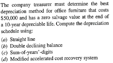 Question: The Company Treasurer Must Determine The Best Depreciation Method  For Office Furniture That Costs.