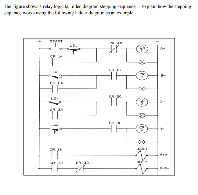 The figure shows a relay logic la dder diagram ste chegg question the figure shows a relay logic la dder diagram stepping sequence sequence works using the follow ccuart Image collections