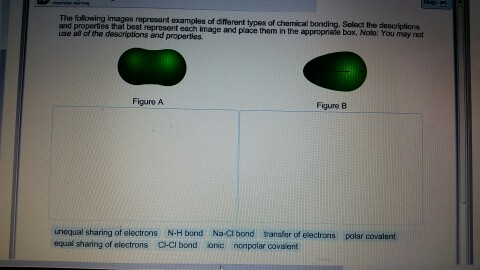 How to Study the Chemical Properties of Transition Metals