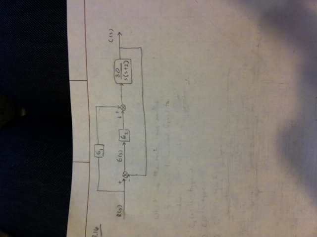 I only need help with reducing this block diagram chegg block diagram reduction prior to solving steady st ccuart Gallery