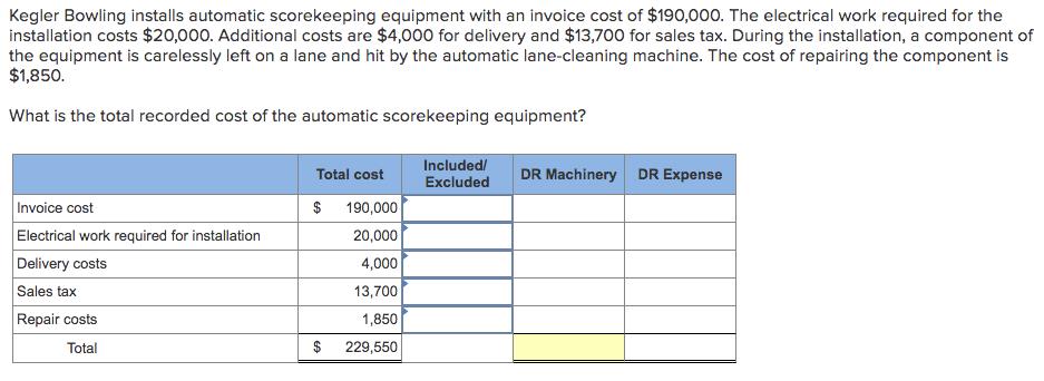 invoice cost