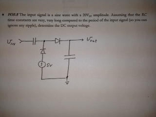The input signal is a sine wave with a 20VPP ampli