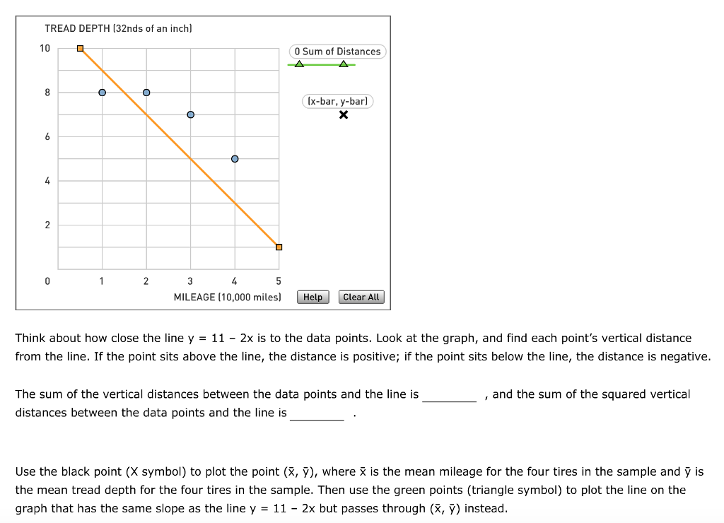 3 Properties Of The Least Squares Regression Line Chegg