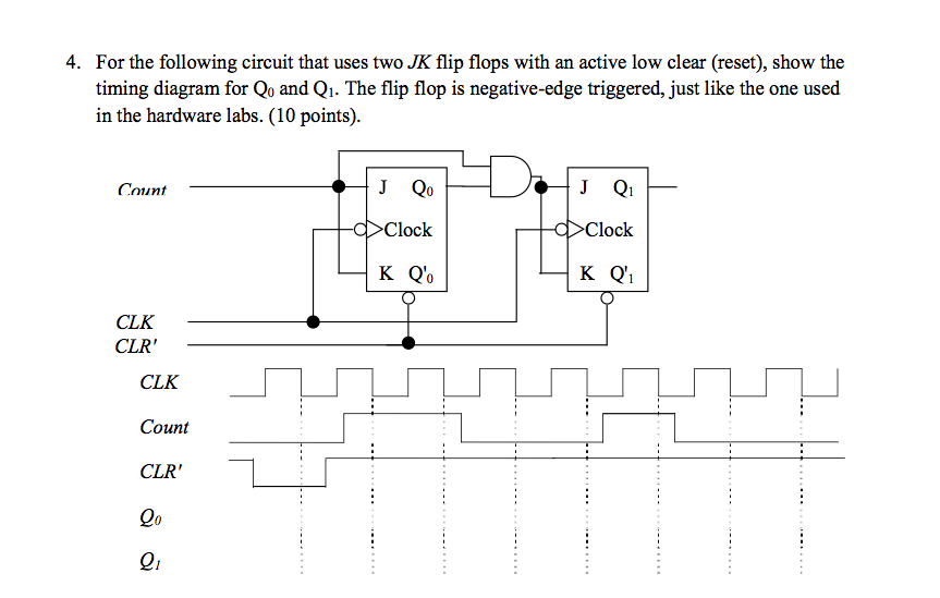 For the following circuit that uses two JK flip fl
