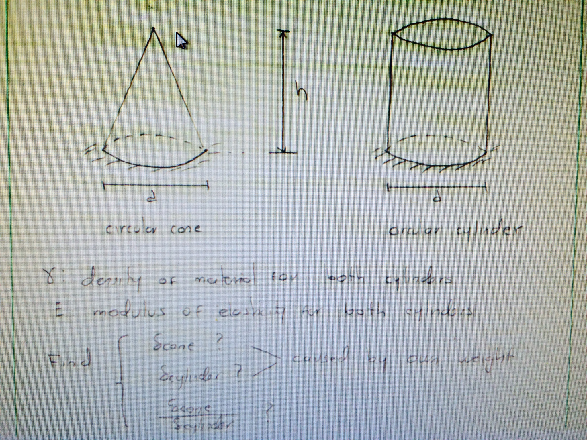 Circular cone circular cylinder r density of mate chegg question circular cone circular cylinder r density of material for both cylinders e modulus of elasti sciox Images