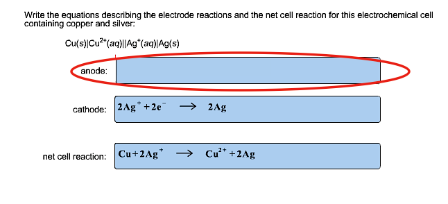 how to write overall cell reaction