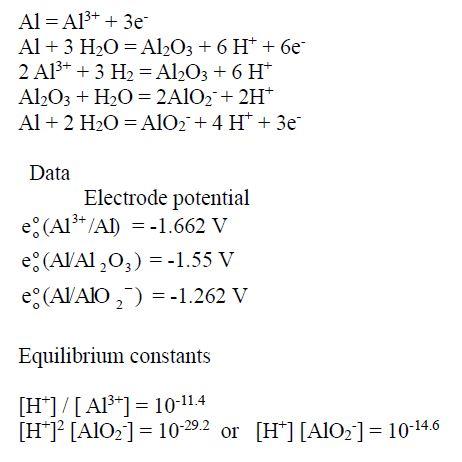 Construct a simple pourbaix diagram of aluminum us chegg al al3 3e al 3 h2o al2o3 6 h ccuart Gallery