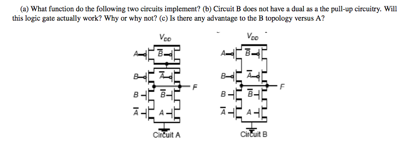 What function do the following two circuits implem