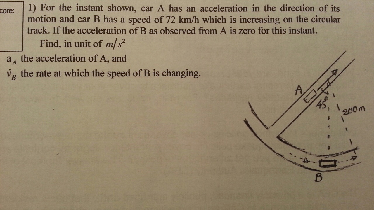 For the instant shown, car A has an acceleration i