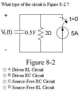 What type of the circuit is Figure 8-2 ? Figure 8