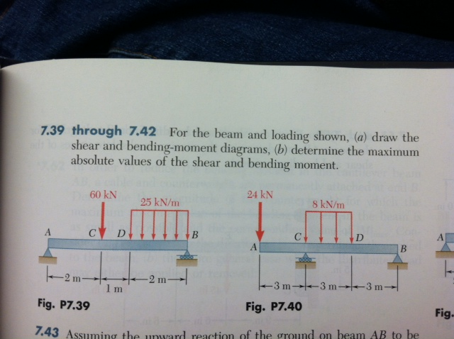 For the beam and loading shown, (a) draw the shear
