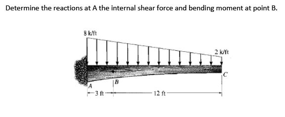 Determine the reactions at A the internal shear fo