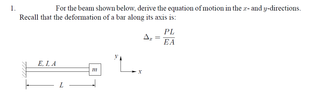For the beam shown below, derive the equation of m