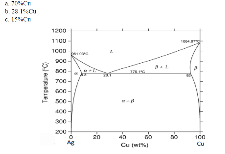 solved  using the ag u2010cu phase diagram given below calculat
