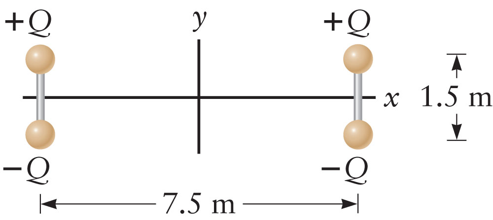 Two electric dipoles with charges +Q, where Q = 11