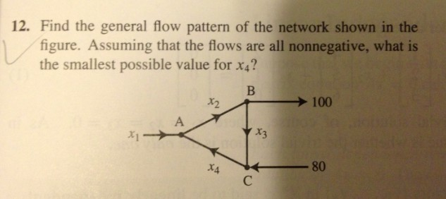 Find the general flow pattern of the network shown