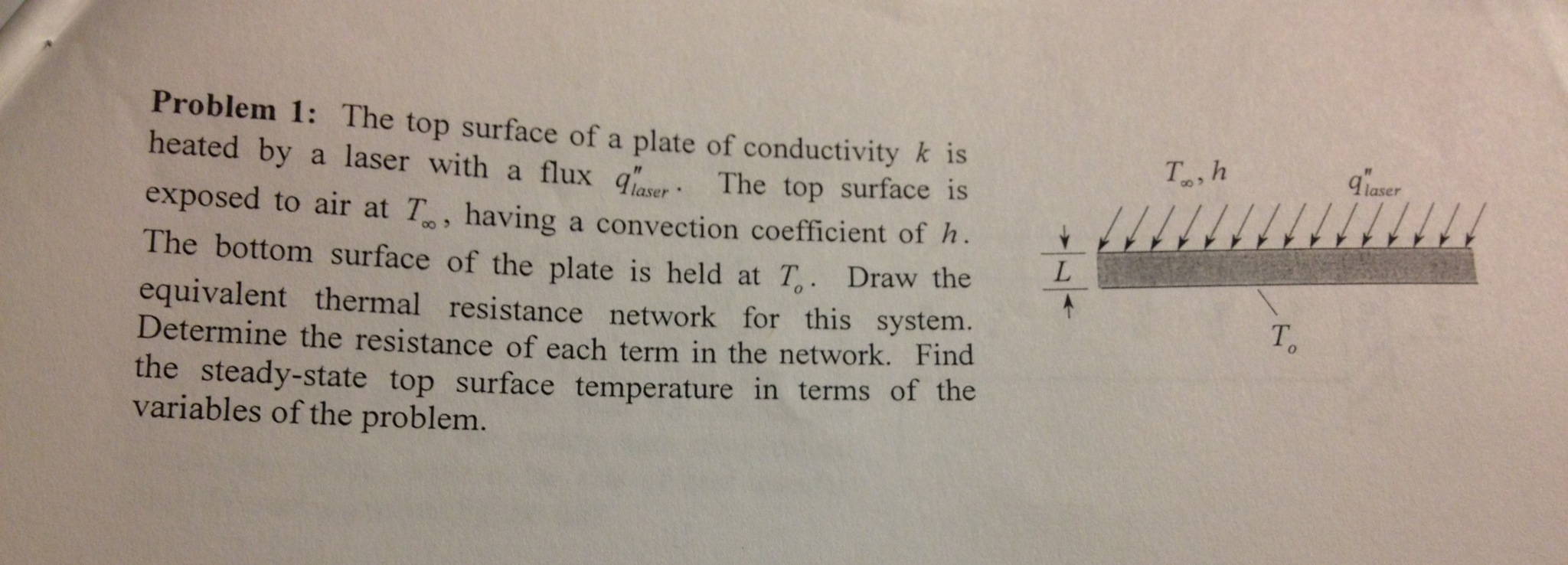 The top surface of a plate of conductivity k is he