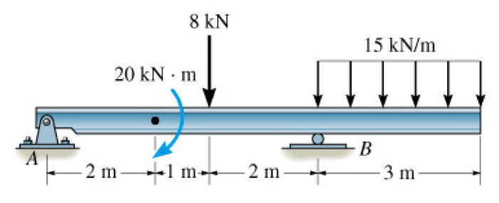 draw the shear and bending moment diagrams by the chegg com rh chegg com drawing shear moment diagrams drawing shear and moment diagrams without the use of equations
