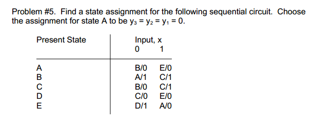 Find a state assignment for the following sequenti