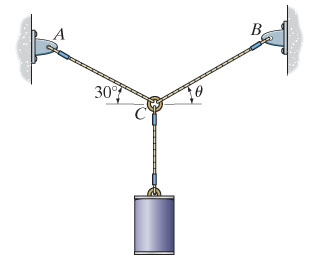 Determine the tension developed in wire CA require